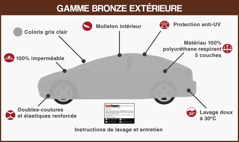 Housse Audi impermeable