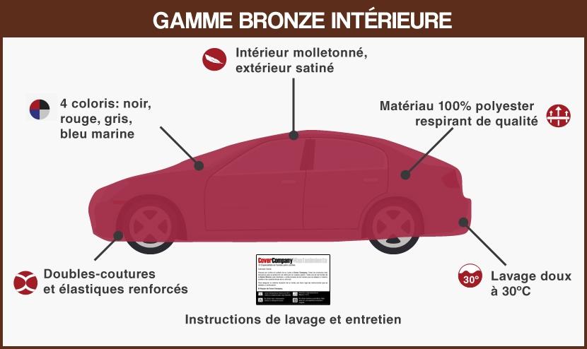Housses Auto Gamme Bronze